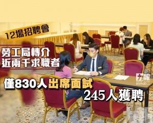 僅830人出席面試 245人獲聘