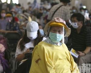 再多18人染疫病逝