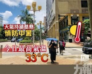 今日最高氣溫33度