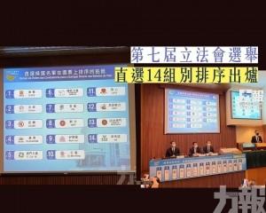 有片!第七屆立法會選舉直選14組別排序決定