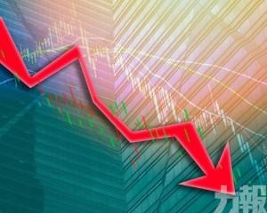 科技指數跌144點 快手挫逾15%