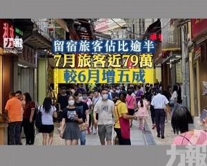 7月旅客近79萬 較6月增五成