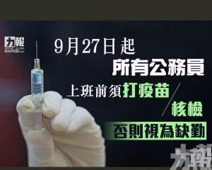 上班前須打疫苗或核檢 否則視為缺勤