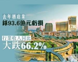 行業收入同比大跌66.2%