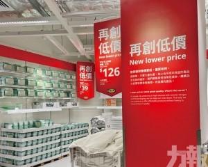 IKEA 產品定價逆生長